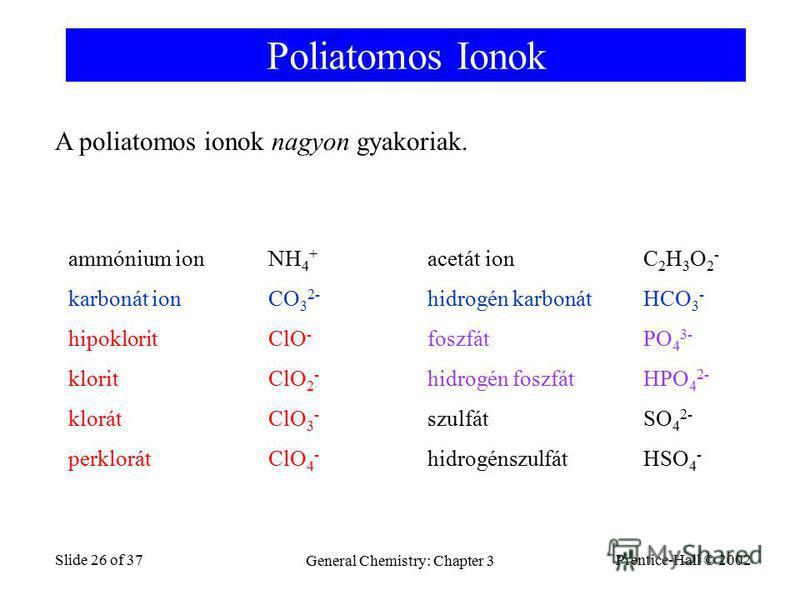 Prentice-Hall © 2002 General Chemistry: Chapter 3 Slide 26 of 37 Poliatomos Ionok A poliatomos ionok nagyon gyakoriak. ammónium ionNH 4 + acetát ionC 2 H 3 O 2 - karbonát ionCO 3 2- hidrogén karbonátHCO 3 - hipokloritClO - foszfátPO 4 3- kloritClO 2