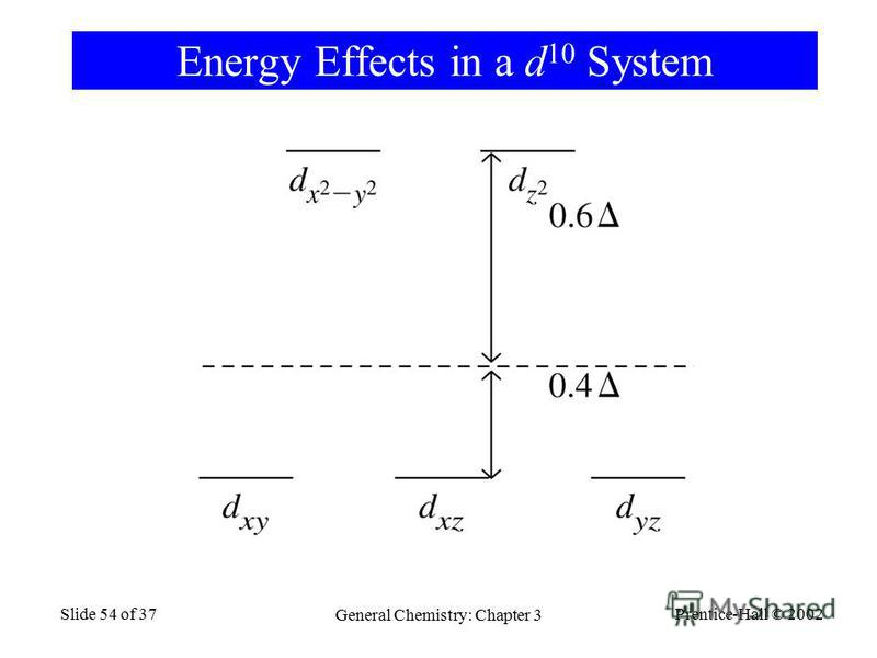 Prentice-Hall © 2002 General Chemistry: Chapter 3 Slide 54 of 37 Energy Effects in a d 10 System