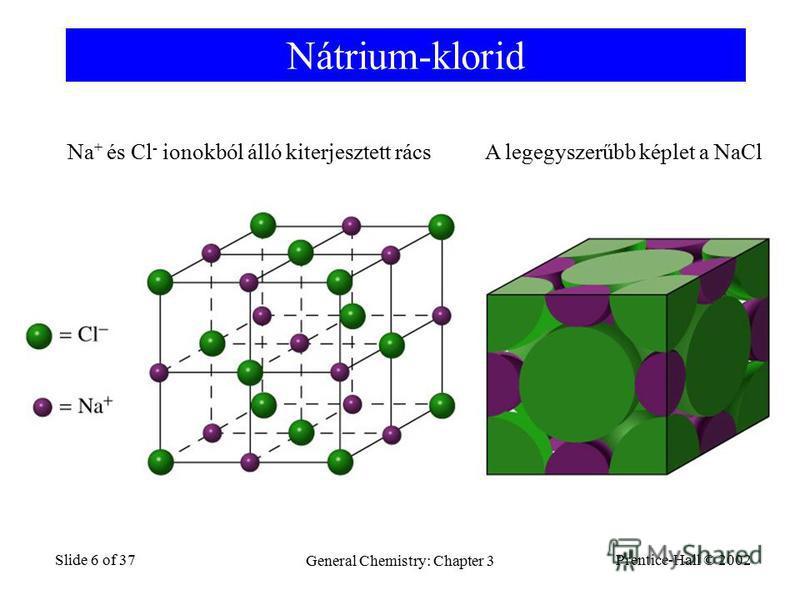 Prentice-Hall © 2002 General Chemistry: Chapter 3 Slide 6 of 37 Nátrium-klorid Na + és Cl - ionokból álló kiterjesztett rács A legegyszerűbb képlet a NaCl