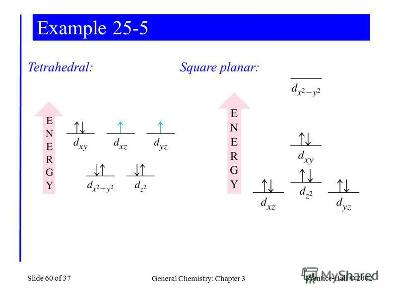 Prentice-Hall © 2002 General Chemistry: Chapter 3 Slide 60 of 37 Example 25-5 Tetrahedral:Square planar: