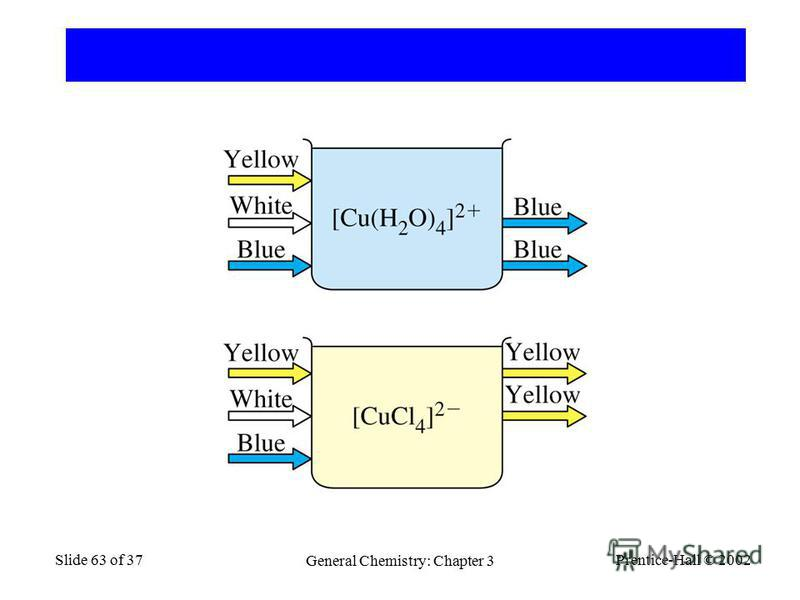 Prentice-Hall © 2002 General Chemistry: Chapter 3 Slide 63 of 37