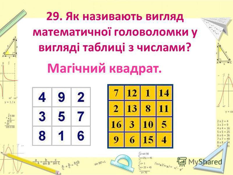 29. Як називають вигляд математичної головоломки у вигляді таблиці з числами? Магічний квадрат.