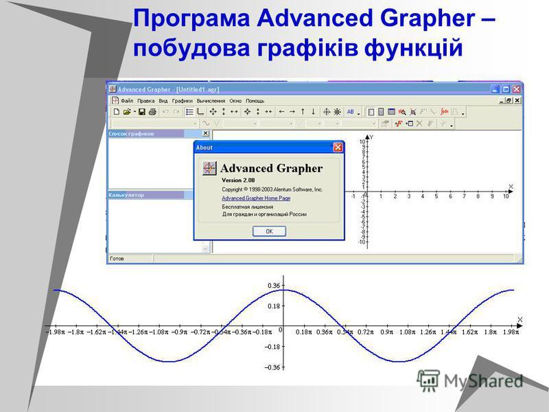Програма Advanced Grapher – побудова графіків функцій