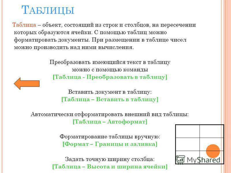 Т АБЛИЦЫ Таблица – объект, состоящий из строк и столбцов, на пересечении которых образуются ячейки. С помощью таблиц можно форматировать документы. При размещении в таблице чисел можно производить над ними вычисления. Преобразовать имеющийся текст в