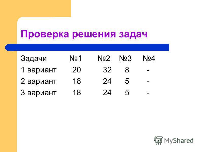Проверка решения задач Задачи 1 2 3 4 1 вариант 20 32 8 - 2 вариант 18 24 5 - 3 вариант 18 24 5 -
