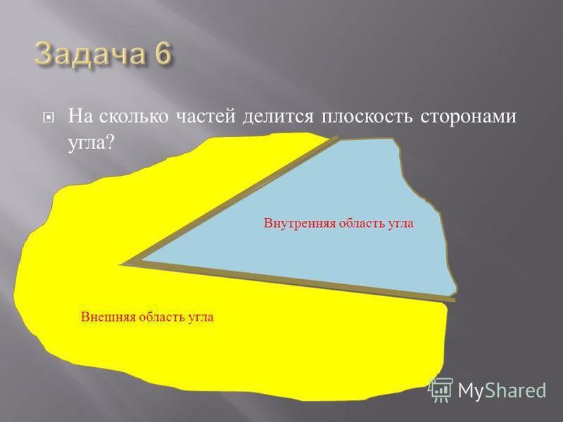 На сколько частей делится плоскость сторонами угла ? Внутренняя область угла Внешняя область угла