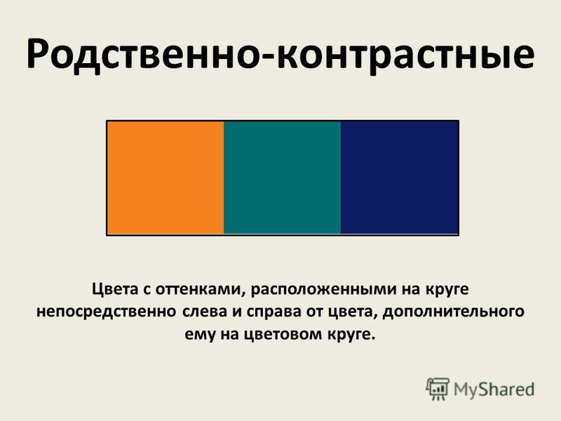 Цвета с оттенками, расположенными на круге непосредственно слева и справа от цвета, дополнительного ему на цветовом круге. Родственно-контрастные