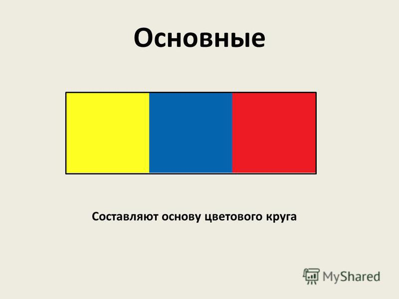 Составляют основу цветового круга Основные
