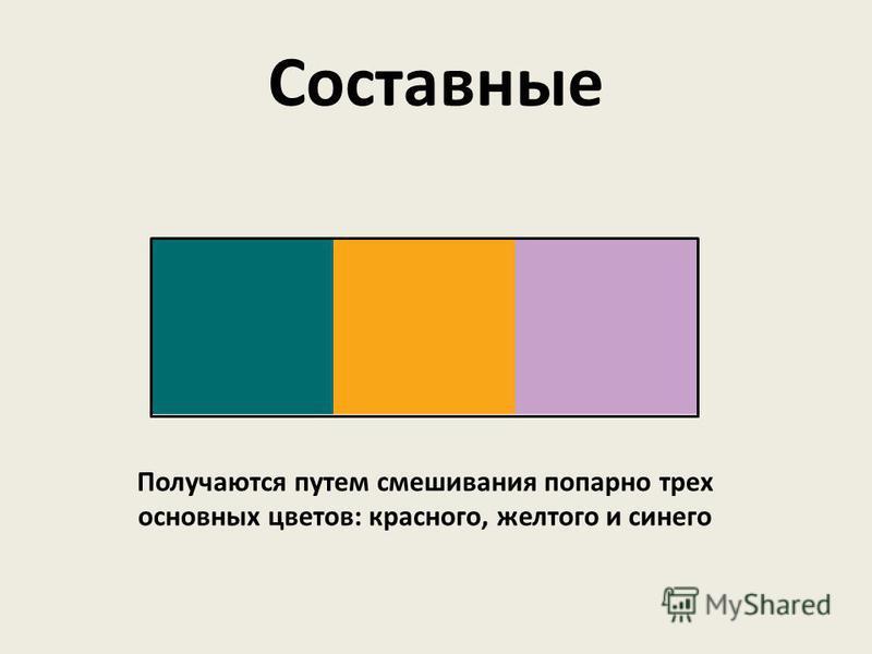 Получаются путем смешивания попарно трех основных цветов: красного, желтого и синего Составные
