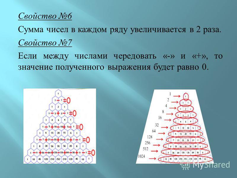 Свойство 6 Сумма чисел в каждом ряду увеличивается в 2 раза. Свойство 7 Если между числами чередовать «-» и «+», то значение полученного выражения будет равно 0.
