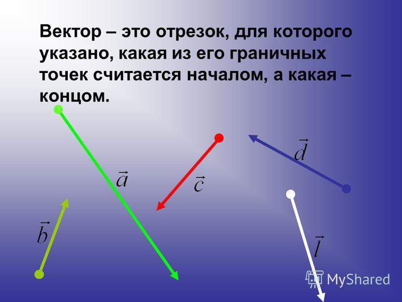 Вектор – это отрезок, для которого указано, какая из его граничных точек считается началом, а какая – концом.