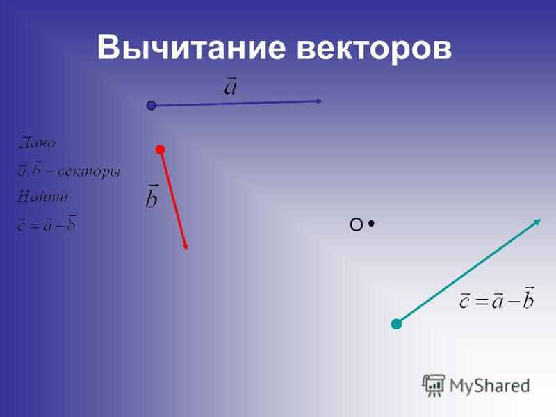 Вычитание векторов O