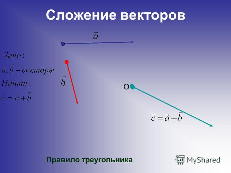 Сложение векторов O Правило треугольника