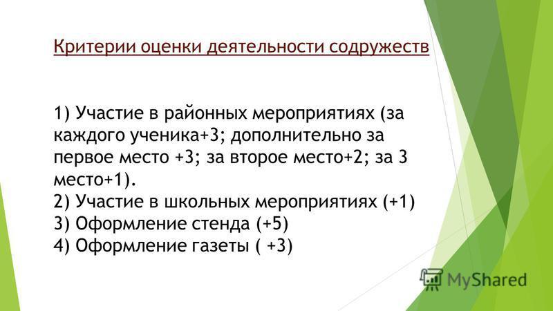 Критерии оценки деятельности содружеств 1) Участие в районных мероприятиях (за каждого ученика+3; дополнительно за первое место +3; за второе место+2; за 3 место+1). 2) Участие в школьных мероприятиях (+1) 3) Оформление стенда (+5) 4) Оформление газе