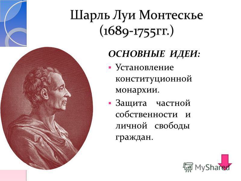 Шарль Луи Монтескье (1689-1755 гг.) ОСНОВНЫЕ ИДЕИ: Установление конституционной монархии. Защита частной собственности и личной свободы граждан.