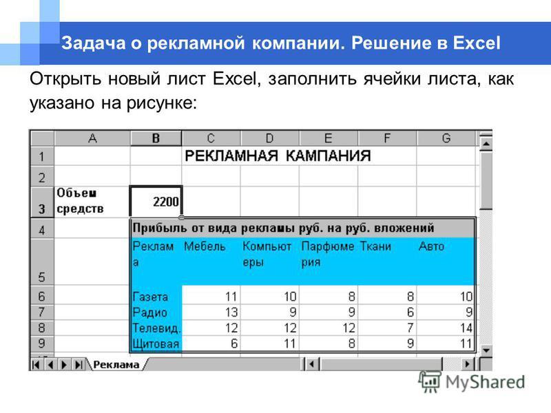 Открыть новый лист Excel, заполнить ячейки листа, как указано на рисунке: Задача о рекламной компании. Решение в Excel