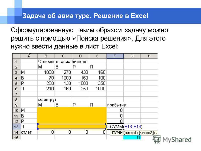 Сформулированную таким образом задачу можно решить с помощью «Поиска решения». Для этого нужно ввести данные в лист Excel: Задача об авиа туре. Решение в Excel