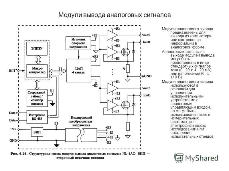 Модули вывода аналоговых сигналов Модули аналогового вывода предназначены для вывода из компьютера или контроллера информации в аналоговой форме. Аналоговые сигналы на выходе модулей вывода могут быть представлены в виде стандартных сигналов тока (0.