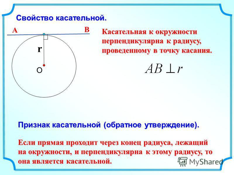 Свойство касательной. О r Касательная к окружности перпендикулярна к радиусу, проведенному в точку касания. А В Признак касательной (обратное утверждение). Если прямая проходит через конец радиуса, лежащий на окружности, и перпендикулярна к этому рад