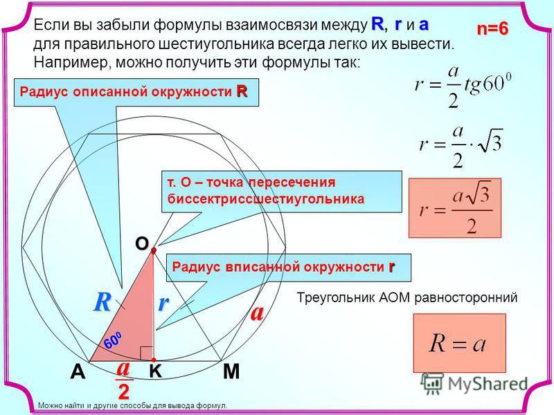 Rra Если вы забыли формулы взаимосвязи между R, r и a для правильного шестиугольника всегда легко их вывести. Например, можно получить эти формулы так: r A R aa2 600600600600 т. О – точка пересечения биссектрисшестиугольника R Радиус описанной окружн