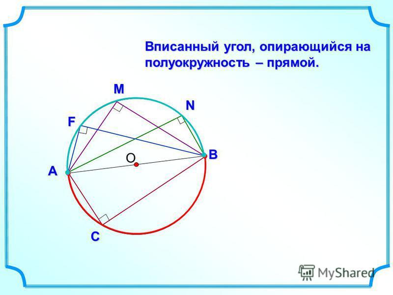 О Вписанный угол, опирающийся на полуокружность – прямой. ВN MА С F