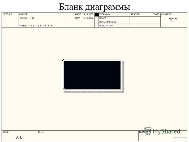 Бланк диаграммы