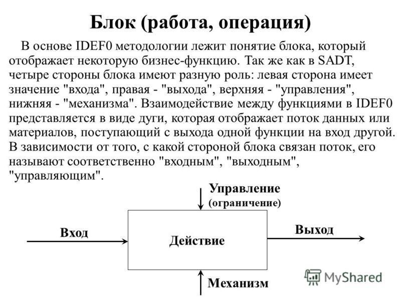 Блок (работа, операция) В основе IDEF0 методологии лежит понятие блока, который отображает некоторую бизнес-функцию. Так же как в SADT, четыре стороны блока имеют разную роль: левая сторона имеет значение