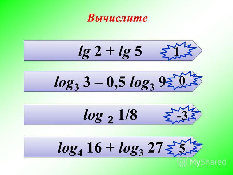 Вычислите lg 2 + lg 5 log 3 3 – 0,5 log 3 9 log 2 1/8 log 4 16 + log 3 27 1 0 -3 5