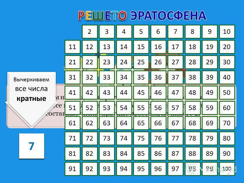 Алгоритм нахождения простых чисел до заданного числа n. В процессе выполнения алгоритма постепенно отсеиваются составные числа, кратные простым, начиная с 2. 121317162019181514 222327263029282524 323337364039383534 424347465049484544 5253575660595855