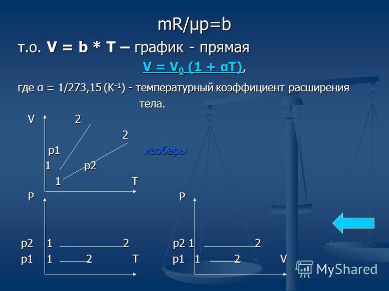 mR/μp=b т.о. V = b * T – график - прямая V = V 0 (1 + αT) V = V 0 (1 + αT), V = V 0 (1 + αT) где α = 1/273,15 (K -1 ) - температурный коэффициент расширения тела. тела. V 2 V 2 2 p1 изобары p1 изобары 1 p2 1 p2 1 T 1 T P P P P p2 1 2 p2 1 2 p2 1 2 p2