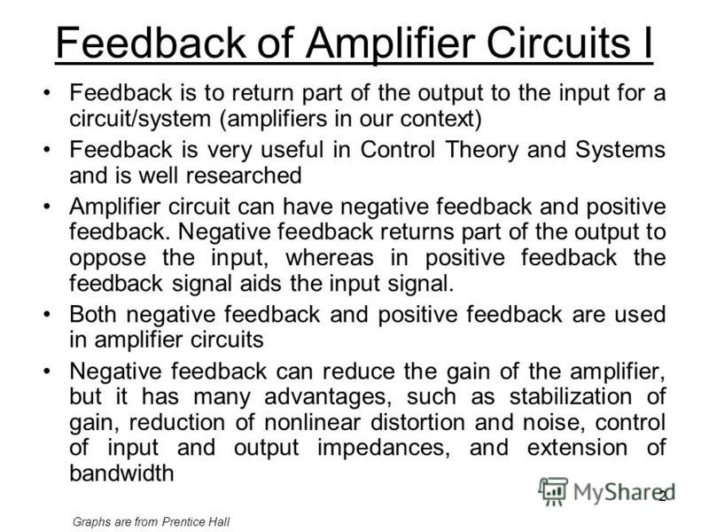2 Feedback of Amplifier Circuits I Feedback is to return part of the output to the input for a circuit/system (amplifiers in our context) Feedback is very useful in Control Theory and Systems and is well researched Amplifier circuit can have negative
