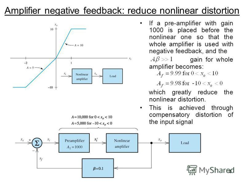 4 Amplifier negative feedback: reduce nonlinear distortion If a pre-amplifier with gain 1000 is placed before the nonlinear one so that the whole amplifier is used with negative feedback, and the gain for whole amplifier becomes: which greatly reduce