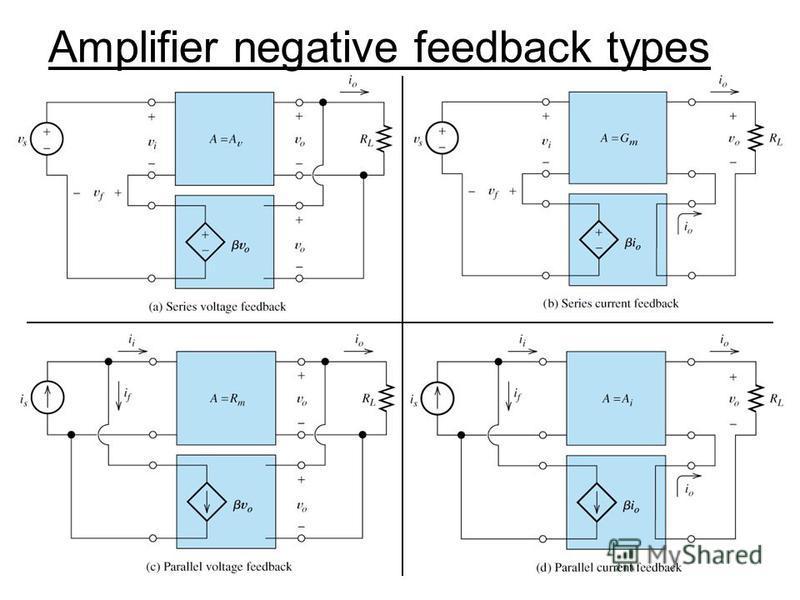 6 Amplifier negative feedback types