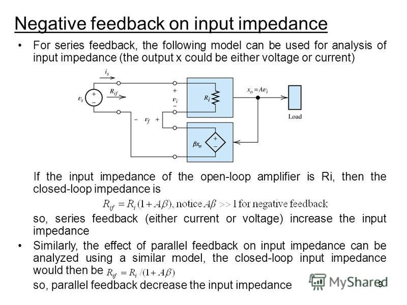 9 Negative feedback on input impedance For series feedback, the following model can be used for analysis of input impedance (the output x could be either voltage or current) If the input impedance of the open-loop amplifier is Ri, then the closed-loo