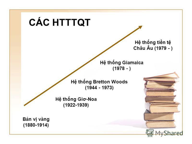 CÁC HTTTQT Bn v vàng (1880-1914) H thng Giơ-Noa (1922-1939) H thng Bretton Woods (1944 - 1973) H thng Giamaica (1978 - ) H thng tin t Châu Âu (1979 - )