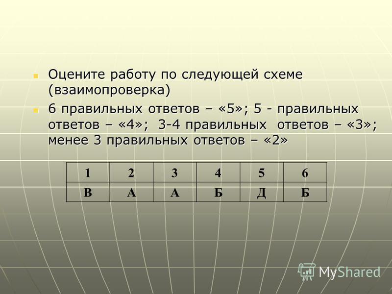 Оцените работу по следующей схеме (взаимопроверка) Оцените работу по следующей схеме (взаимопроверка) 6 правильных ответов – «5»; 5 - правильных ответов – «4»; 3-4 правильных ответов – «3»; менее 3 правильных ответов – «2» 6 правильных ответов – «5»;