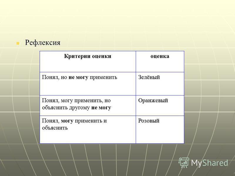 Рефлексия Рефлексия Критерии оценкиоценка Понял, но не могу применить Зелёный Понял, могу применить, но объяснить другому не могу Оранжевый Понял, могу применить и объяснить Розовый