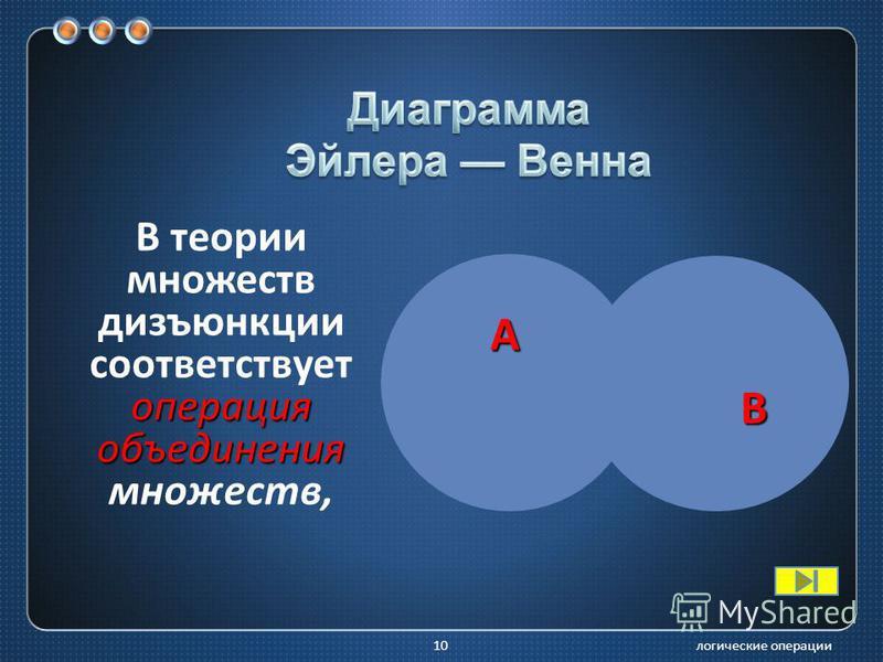 логические операции 9 в естественном языке соответствует союзу или; в алгебре высказываний обозначение V; в языках программирования обозначение Or.