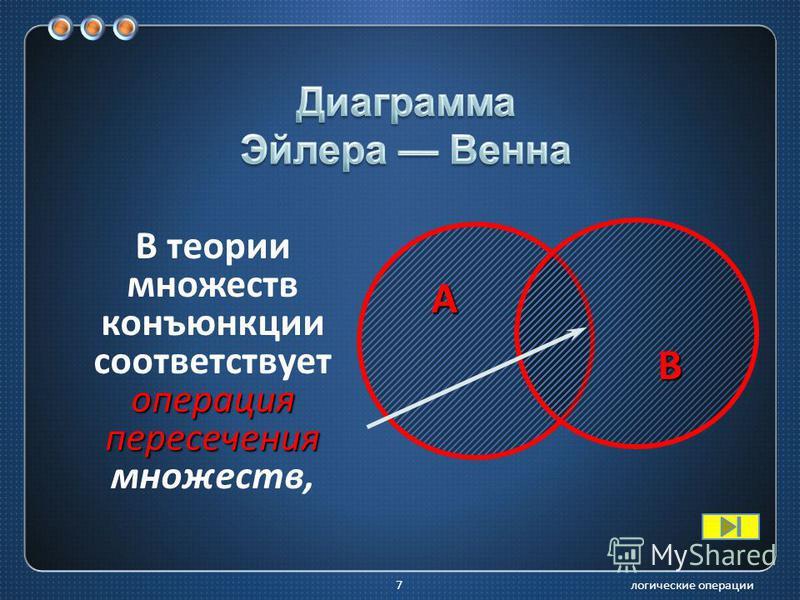 логические операции 6 в естественном языке соответствует союзу и ; в логических выражениях обозначение ^ ; в языках программирования обозначение And.