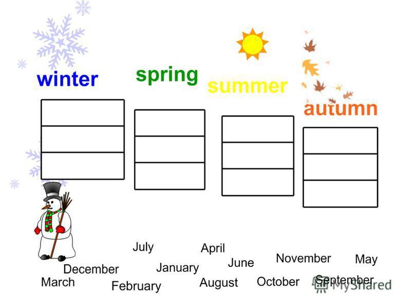 Months: January [`d ʒ ænju ə ri] February [`febru ə ri] March [m ɑ :t ʃ ] April [`e ɪ pr ə l] May[me ɪ ] June[d ʒ u:n] July [d ʒ u`la ɪ ] August [` ɔ : ɡ ə st] September [sep`temb ə ] October [ ɒ k`t ə ʊ b ə ] November [n ə ʊ `vemb ə ] December [d ɪ