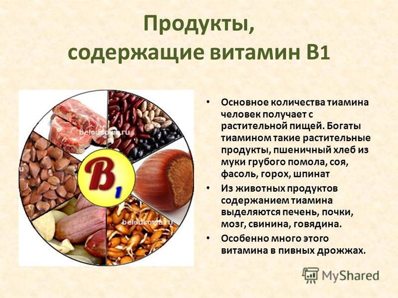 Продукты, содержащие витамин В 1 Основное количества тиамина человек получает с растительной пищей. Богаты тиамином такие растительные продукты, пшеничный хлеб из муки грубого помола, соя, фасоль, горох, шпинат Из животных продуктов содержанием тиами