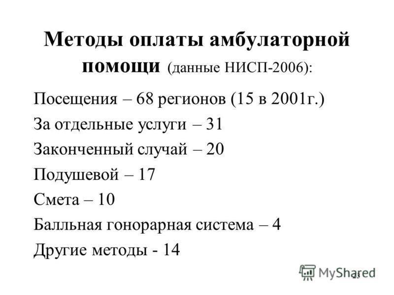 23 Методы оплаты амбулаторной помощи (данные НИСП-2006): Посещения – 68 регионов (15 в 2001 г.) За отдельные услуги – 31 Законченный случай – 20 Подушевой – 17 Смета – 10 Балльная гонорарная система – 4 Другие методы - 14