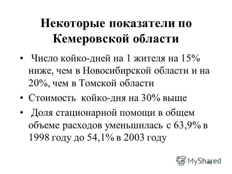 56 Некоторые показатели по Кемеровской области Число койко-дней на 1 жителя на 15% ниже, чем в Новосибирской области и на 20%, чем в Томской области Стоимость койко-дня на 30% выше Доля стационарной помощи в общем объеме расходов уменьшилась с 63,9%