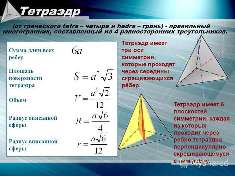 Тетраэдр (от греческого tetra – четыре и hedra – грань) - правильный многогранник, составленный из 4 равносторонних треугольников. Радиус вписанной сферы Радиус описанной сферы Объем Площадь поверхности тетраэдра Сумма длин всех ребер Тетраэдр имеет