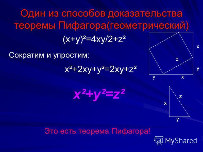 Один из способов доказательства теоремы Пифагора(геометрический) x у z z x y xy (x+y)²=4xy/2+z² Сократим и упростим: x²+2xy+y²=2xy+z² x²+y²=z² Это есть теорема Пифагора!