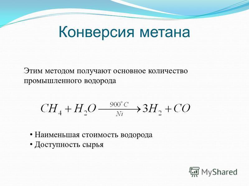Конверсия метана Этим методом получают основное количество промышленного водорода Наименьшая стоимость водорода Доступность сырья