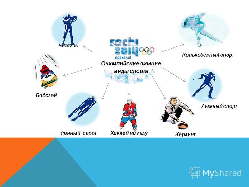 С 1896 года Олимпийские игры проводились регулярно: сначала только по летним видам спорта, затем и по летним, и по зимним одновременно, а в 1924 году впервые состоялись Олимпийские зимние игры. С момента возрождения Олимпийских игр летние Олимпийские