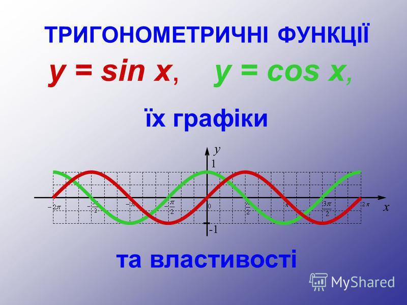 ТРИГОНОМЕТРИЧНІ ФУНКЦІЇ y = sin x, y = cos x, їх графіки та властивості y 1 -1 x