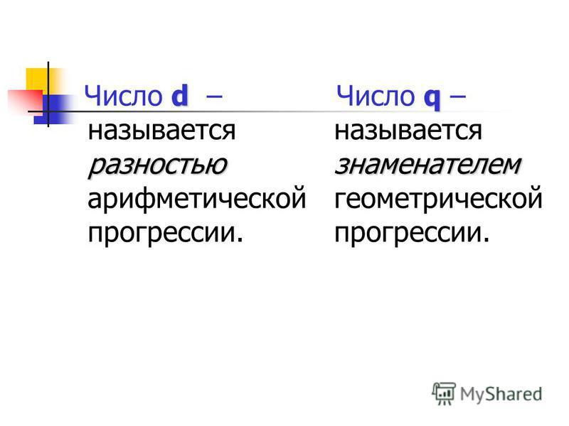 d разностью Число d – называется разностью арифметической прогрессии. q знаменателем Число q – называется знаменателем геометрической прогрессии.