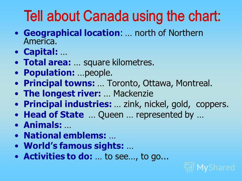 Geographical location: … north of Northern America. Capital: … Total area: … square kilometres. Population: …people. Principal towns: … Toronto, Ottawa, Montreal. The longest river: … Mackenzie Principal industries: … zink, nickel, gold, coppers. Hea